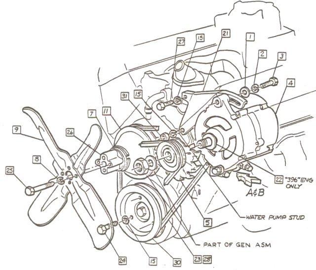 1966 chevelle generator