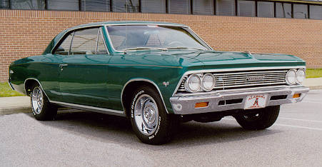 Malibu Gallery ~ The 1966 Chevelle Reference CD