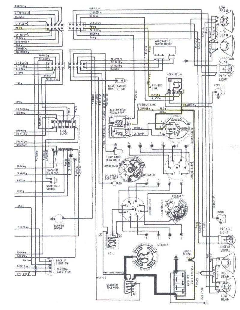 1967 Malibu Instrument Panel Wiring Diagram Free Mafelec Control Box Charger For You U2022 Rh Evolvedlife Store Ford Car Diagrams Starter